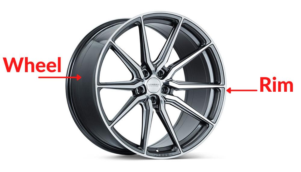 Wheel vs Rim